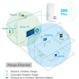RANGE EXTENDER 300Mbps TP-LINK TL-WA850RE - TPLINK-ROUTER09